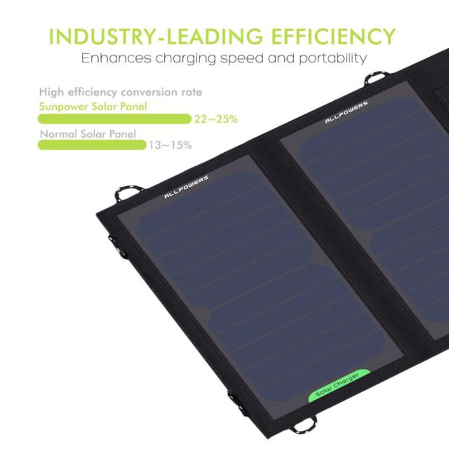 Solar Panel 10W 5V Solar Charger Portable Solar Battery Chargers Charging for Phone for Hiking  Camping Outdoors